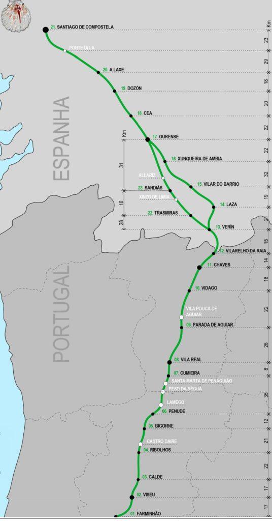 Mapa do Caminho de Santiago português do interior com as distâncias por etapas